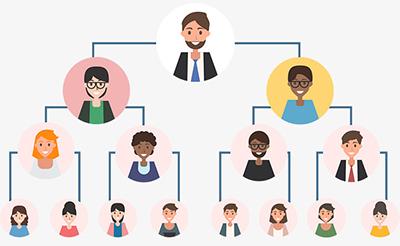 organograma-plano-de-cargos-e-salarios